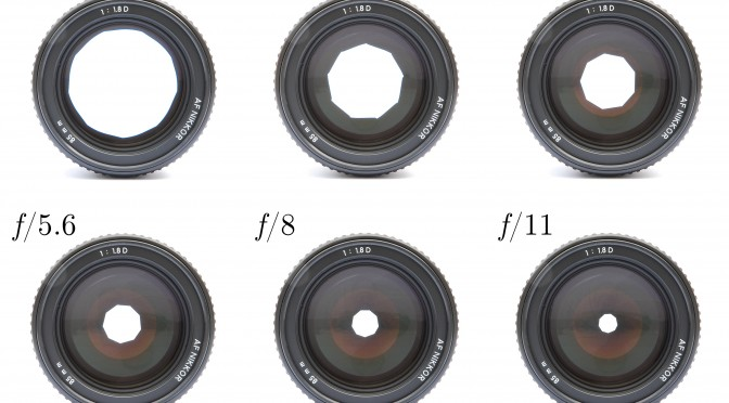Lense with different apertures