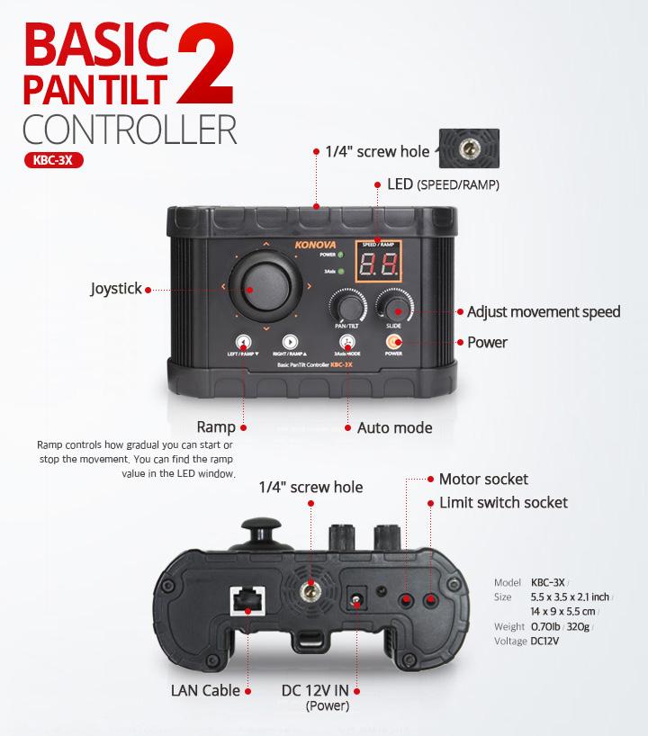 Basic Pan Tilt Controller Diagram